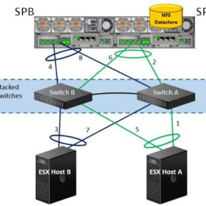 Datastore NFS